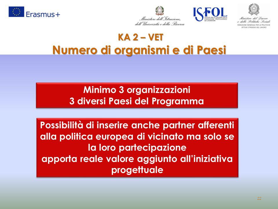 22 KA 2 – VET Numero di organismi e di Paesi KA 2 – VET Numero di organismi e di Paesi Minimo 3 organizzazioni 3 diversi Paesi del Programma Minimo 3