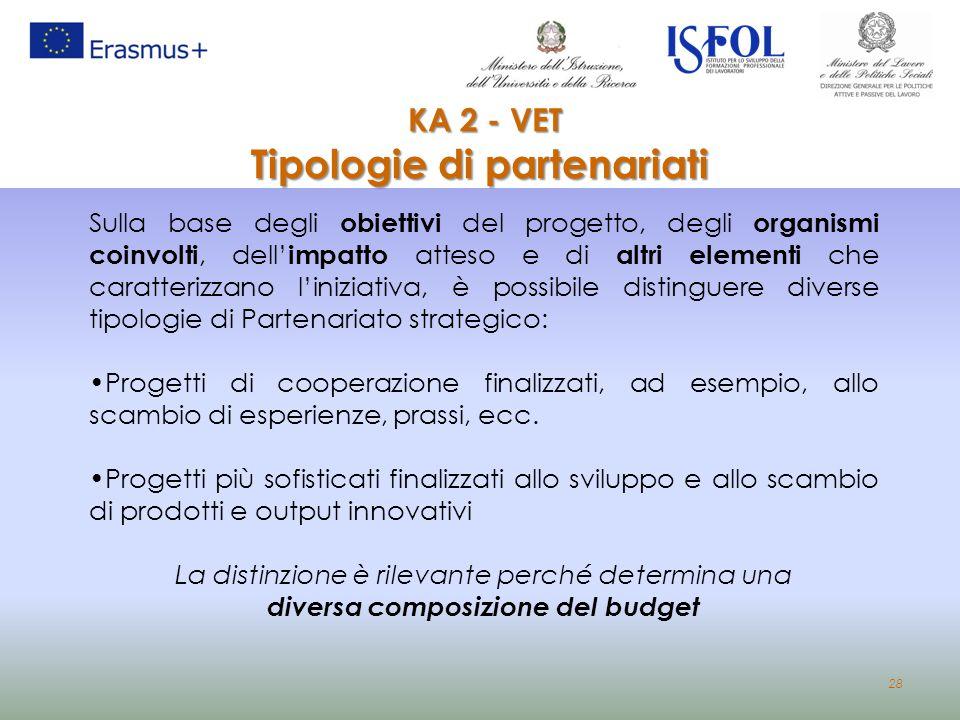 28 KA 2 - VET Tipologie di partenariati KA 2 - VET Tipologie di partenariati Sulla base degli obiettivi del progetto, degli organismi coinvolti, dell'