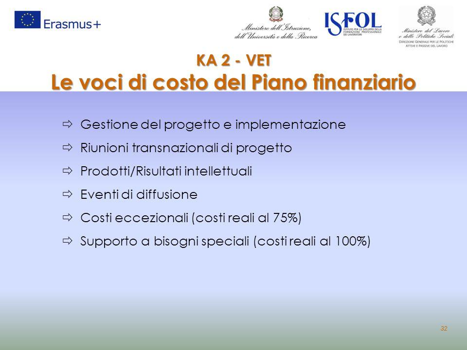 KA 2 - VET Le voci di costo del Piano finanziario  Gestione del progetto e implementazione  Riunioni transnazionali di progetto  Prodotti/Risultati