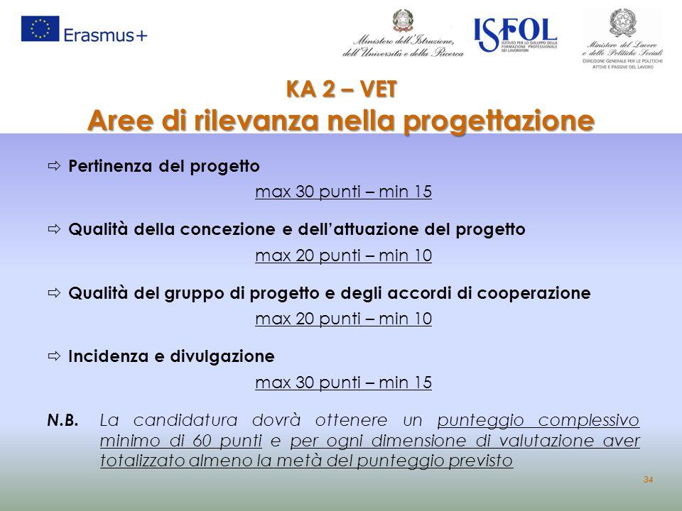 KA 2 – VET Aree di rilevanza nella progettazione  Pertinenza del progetto max 30 punti – min 15  Qualità della concezione e dell'attuazione del prog