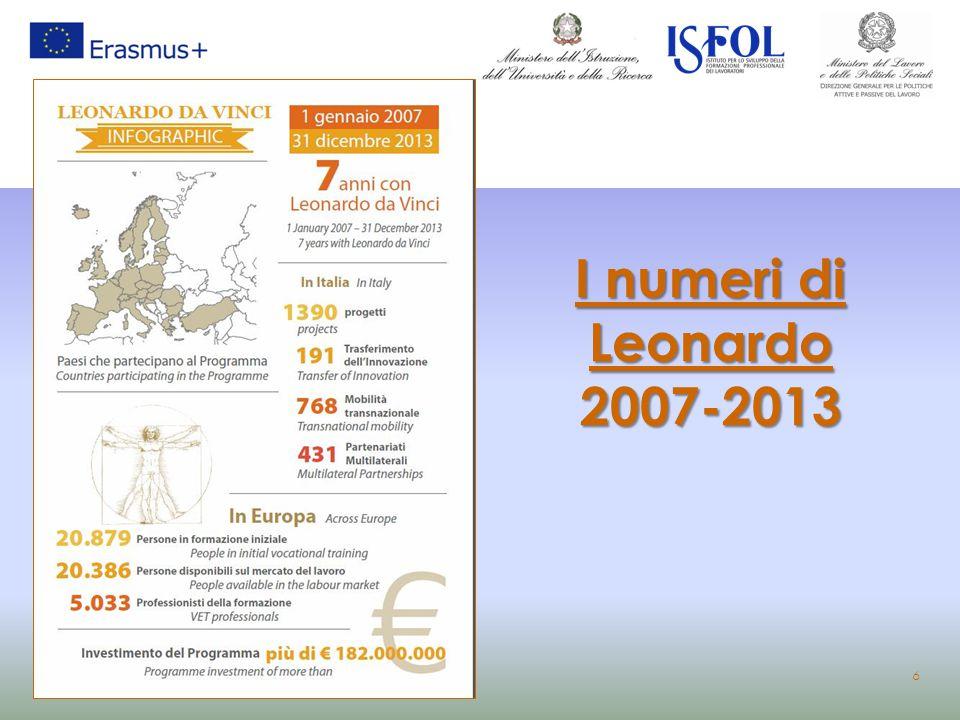 7 I numeri di Erasmus+ - Ambito VET 22% VET 22% del budget totale (oltre € 14 miliardi per 7 anni) destinato alla VET 650.000 650.000 studenti europei in formazione professionale e apprendisti 25.000 25.000 partenariati strategici 125.000 125.000 organismi coinvolti