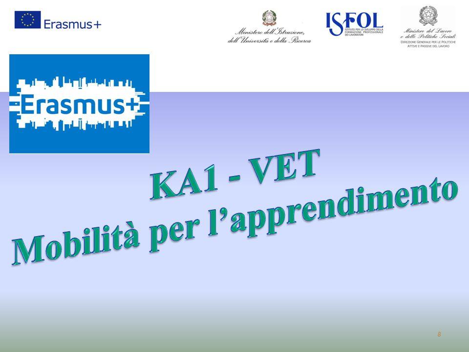 39 Agenzia Erasmus+ ISFOL è anche su: Clicca su MI PIACE https://www.facebook.com/ErasmusplusISFOL Agenzia Erasmus+Isfol Clicca su diventa nostro FOLLOWER @ErasmusPlusIsf AgenziaErasmus+Isfol e sarai aggiornato in tempo reale su eventi, attività, news, ecc.!!!