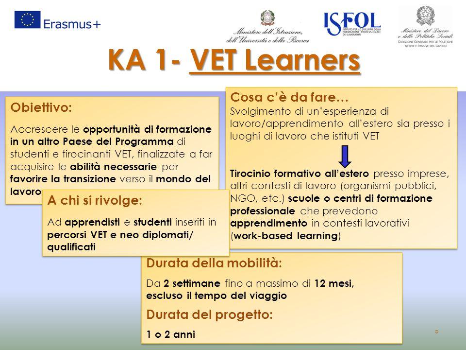 20 KA 2 – VET Partenariati Strategici OBIETTIVO: Promuovere la cooperazione fra organismi e istituzioni che operano nell'ambito dell'istruzione e della formazione o in altri settori rilevanti finalizzati allo sviluppo e all'implementazione di iniziative congiunte e volte a sostenere l'apprendimento reciproco e lo scambio delle esperienze OBIETTIVO: Promuovere la cooperazione fra organismi e istituzioni che operano nell'ambito dell'istruzione e della formazione o in altri settori rilevanti finalizzati allo sviluppo e all'implementazione di iniziative congiunte e volte a sostenere l'apprendimento reciproco e lo scambio delle esperienze Cosa c'è da fare… Sviluppo e trasferimento di pratiche innovative Cooperazione con attori diversi e networking Validazione delle competenze Mobilità Promozione dell'imprenditorialità, dell'inclusione e della partecipazione dei giovani Cosa c'è da fare… Sviluppo e trasferimento di pratiche innovative Cooperazione con attori diversi e networking Validazione delle competenze Mobilità Promozione dell'imprenditorialità, dell'inclusione e della partecipazione dei giovani