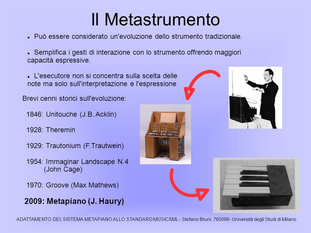 Il Metastrumento ADATTAMENTO DEL SISTEMA METAPIANO ALLO STANDARD MUSICXML - Stefano Bruni, 765099- Università degli Studi di Milano Può essere considerato un evoluzione dello strumento tradizionale.