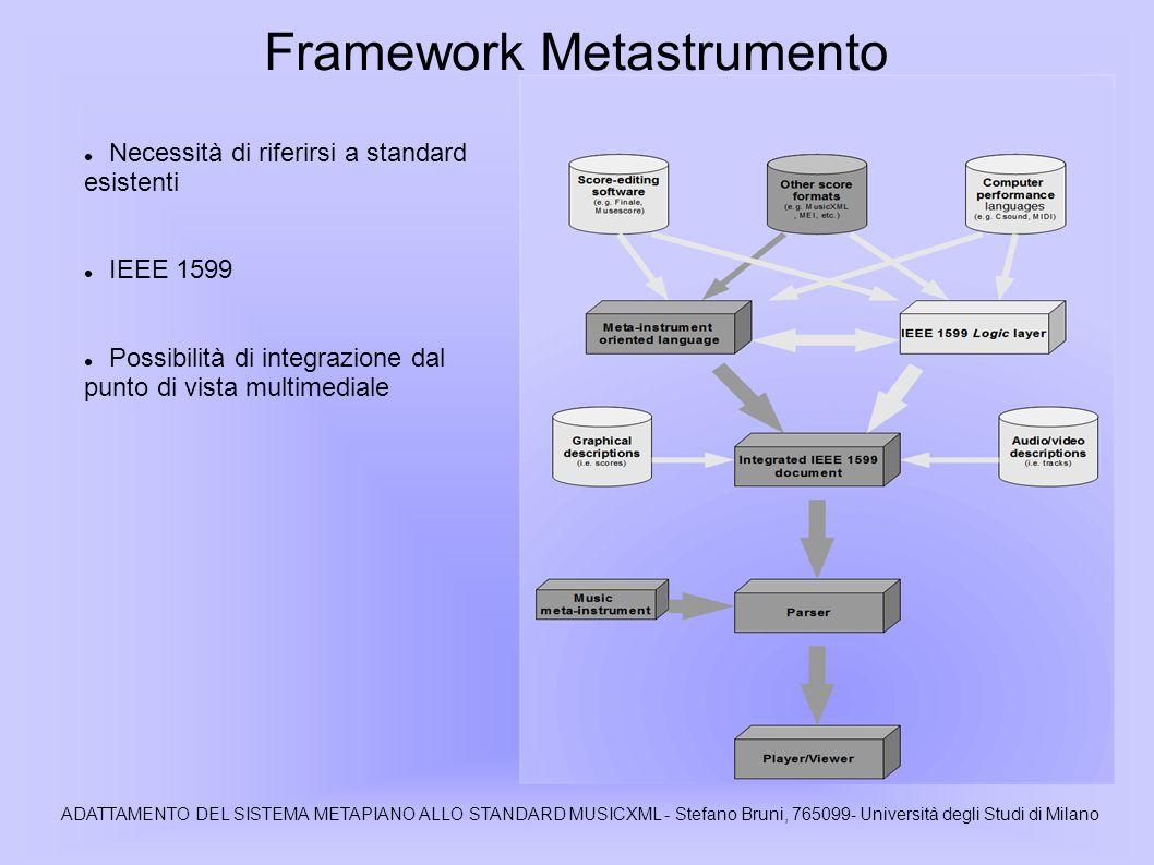 Framework Metastrumento ADATTAMENTO DEL SISTEMA METAPIANO ALLO STANDARD MUSICXML - Stefano Bruni, 765099- Università degli Studi di Milano Necessità di riferirsi a standard esistenti IEEE 1599 Possibilità di integrazione dal punto di vista multimediale