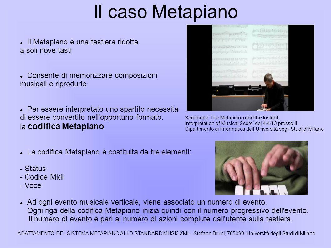 Il caso Metapiano Il Metapiano è una tastiera ridotta a soli nove tasti Consente di memorizzare composizioni musicali e riprodurle Per essere interpretato uno spartito necessita di essere convertito nell opportuno formato: la codifica Metapiano La codifica Metapiano è costituita da tre elementi: - Status - Codice Midi - Voce Ad ogni evento musicale verticale, viene associato un numero di evento.