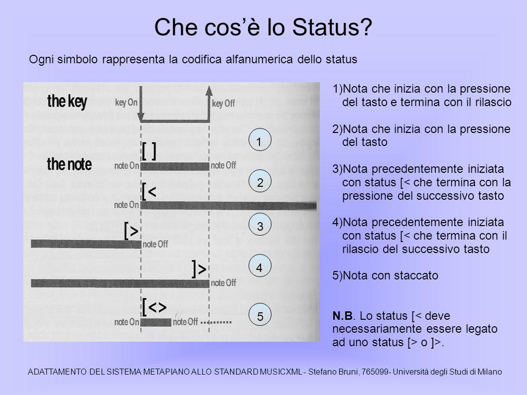 Che cos'è lo Status.