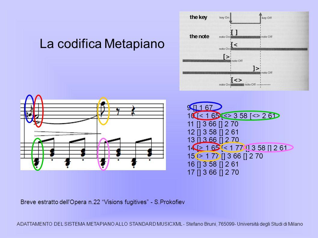 La codifica Metapiano ADATTAMENTO DEL SISTEMA METAPIANO ALLO STANDARD MUSICXML - Stefano Bruni, 765099- Università degli Studi di Milano Breve estratto dell Opera n.22 Visions fugitives - S.Prokofiev 9 [] 1 67 10 [ 3 58 [<> 2 61 11 [] 3 66 [] 2 70 12 [] 3 58 [] 2 61 13 [] 3 66 [] 2 70 14 [> 1 65 [< 1 77 [] 3 58 [] 2 61 15 [> 1 77 [] 3 66 [] 2 70 16 [] 3 58 [] 2 61 17 [] 3 66 [] 2 70