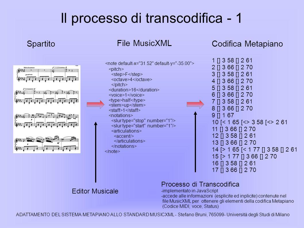 Il processo di transcodifica - 1 ADATTAMENTO DEL SISTEMA METAPIANO ALLO STANDARD MUSICXML - Stefano Bruni, 765099- Università degli Studi di Milano File MusicXML F 4 16 1 half up 1 Codifica Metapiano 1 [] 3 58 [] 2 61 2 [] 3 66 [] 2 70 3 [] 3 58 [] 2 61 4 [] 3 66 [] 2 70 5 [] 3 58 [] 2 61 6 [] 3 66 [] 2 70 7 [] 3 58 [] 2 61 8 [] 3 66 [] 2 70 9 [] 1 67 10 [ 3 58 [<> 2 61 11 [] 3 66 [] 2 70 12 [] 3 58 [] 2 61 13 [] 3 66 [] 2 70 14 [> 1 65 [< 1 77 [] 3 58 [] 2 61 15 [> 1 77 [] 3 66 [] 2 70 16 [] 3 58 [] 2 61 17 [] 3 66 [] 2 70 Spartito Editor Musicale Processo di Transcodifica -implementato in JavaScript -accede alle informazioni (esplicite ed inplicite) contenute nel file MusicXML per ottenere gli elementi della codifica Metapiano (Codice MIDI, voce, Status)
