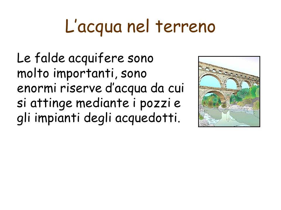 L'acqua nel terreno Le falde acquifere sono molto importanti, sono enormi riserve d'acqua da cui si attinge mediante i pozzi e gli impianti degli acqu