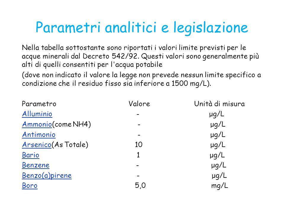 Parametri analitici e legislazione Nella tabella sottostante sono riportati i valori limite previsti per le acque minerali dal Decreto 542/92. Questi