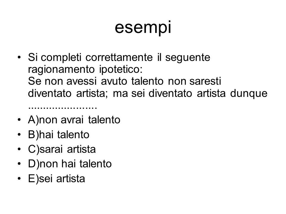 esempi Si completi correttamente il seguente ragionamento ipotetico: Se non avessi avuto talento non saresti diventato artista; ma sei diventato artista dunque.......................