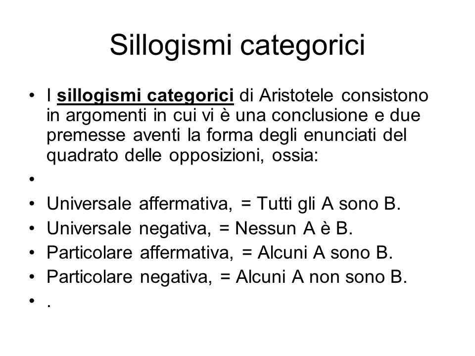 Sillogismi categorici I sillogismi categorici di Aristotele consistono in argomenti in cui vi è una conclusione e due premesse aventi la forma degli enunciati del quadrato delle opposizioni, ossia: Universale affermativa, = Tutti gli A sono B.