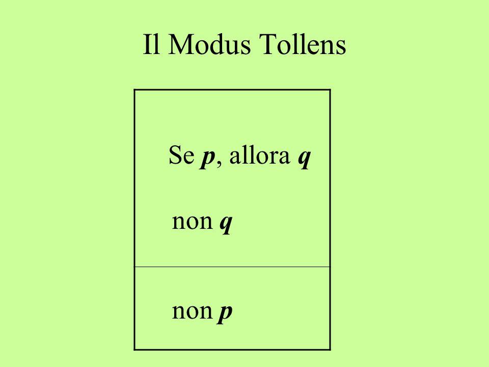 Il Modus Tollens Se p, allora q non q non p
