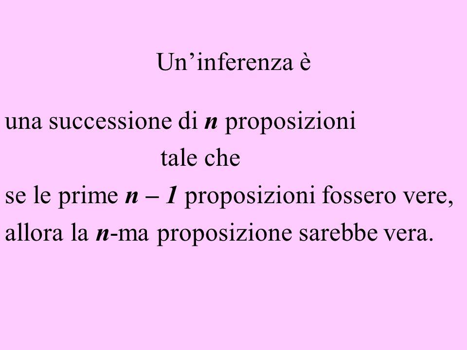 Un'inferenza è una successione di n proposizioni tale che se le prime n – 1 proposizioni fossero vere, allora la n-ma proposizione sarebbe vera.