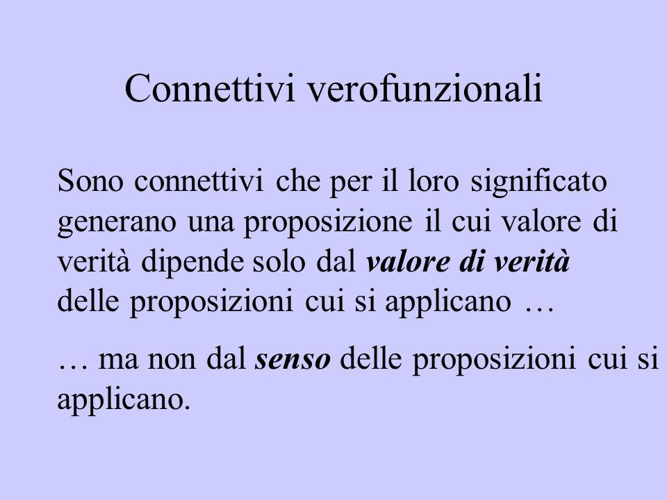 Connettivi verofunzionali Sono connettivi che per il loro significato generano una proposizione il cui valore di verità dipende solo dal valore di ver