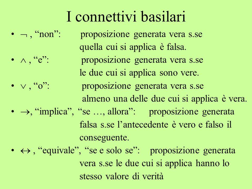 """I connettivi basilari , """"non"""": proposizione generata vera s.se quella cui si applica è falsa. , """"e"""": proposizione generata vera s.se le due cui si a"""