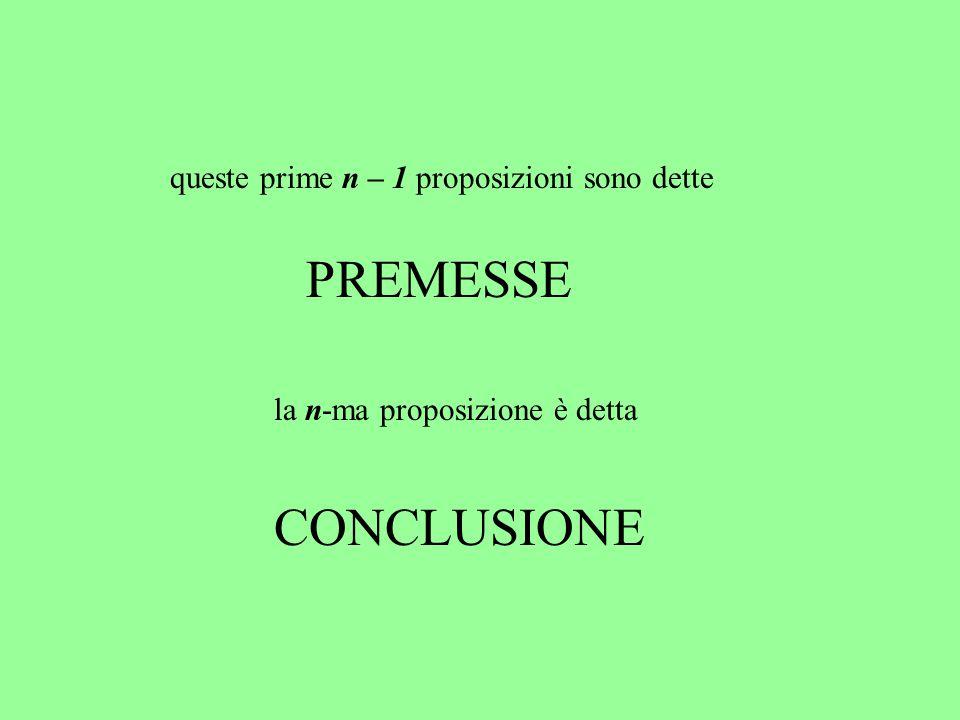 queste prime n – 1 proposizioni sono dette la n-ma proposizione è detta PREMESSE CONCLUSIONE