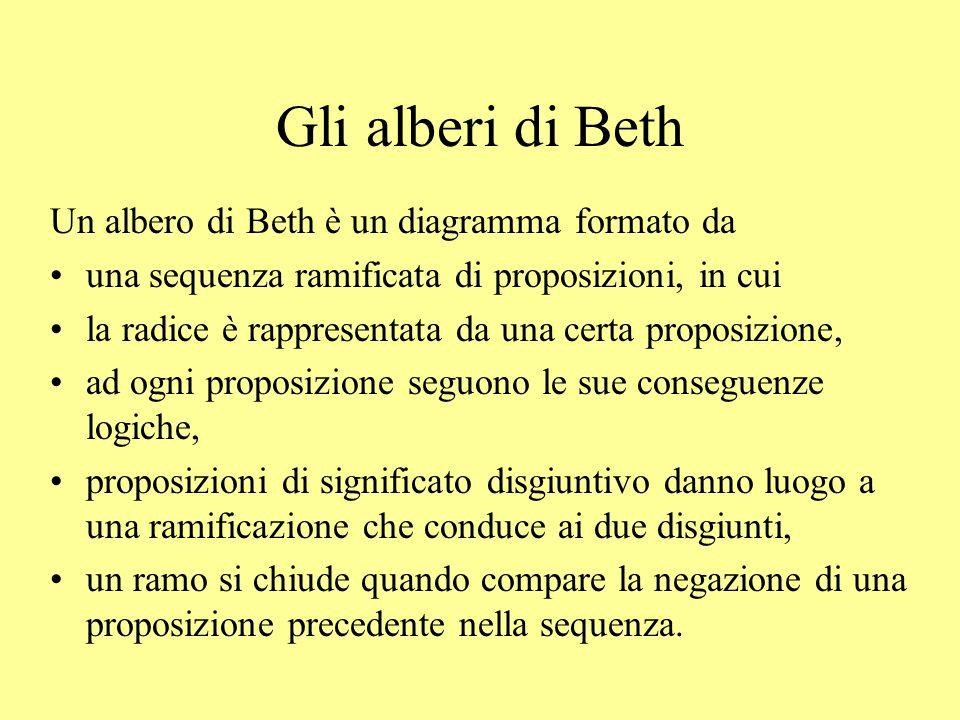 Gli alberi di Beth Un albero di Beth è un diagramma formato da una sequenza ramificata di proposizioni, in cui la radice è rappresentata da una certa