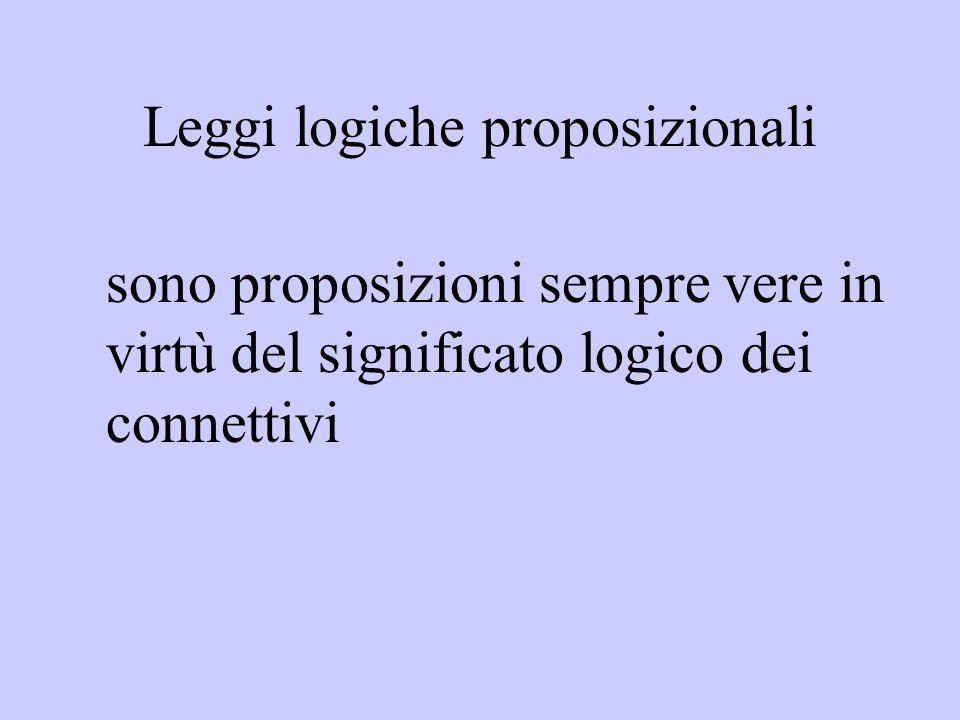 Leggi logiche proposizionali sono proposizioni sempre vere in virtù del significato logico dei connettivi