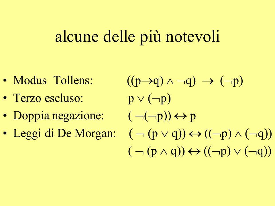 alcune delle più notevoli Modus Tollens: ((p  q)   q)  (  p) Terzo escluso: p  (  p) Doppia negazione: (  (  p))  p Leggi di De Morgan: ( 