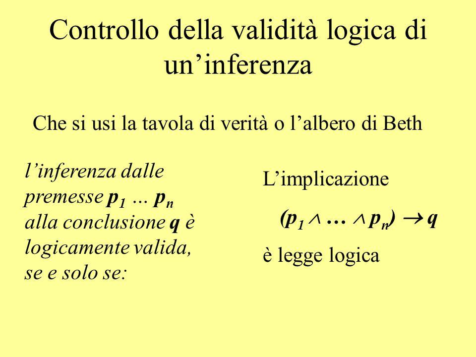 Controllo della validità logica di un'inferenza L'implicazione (p 1  …  p n )  q è legge logica l'inferenza dalle premesse p 1 … p n alla conclusio