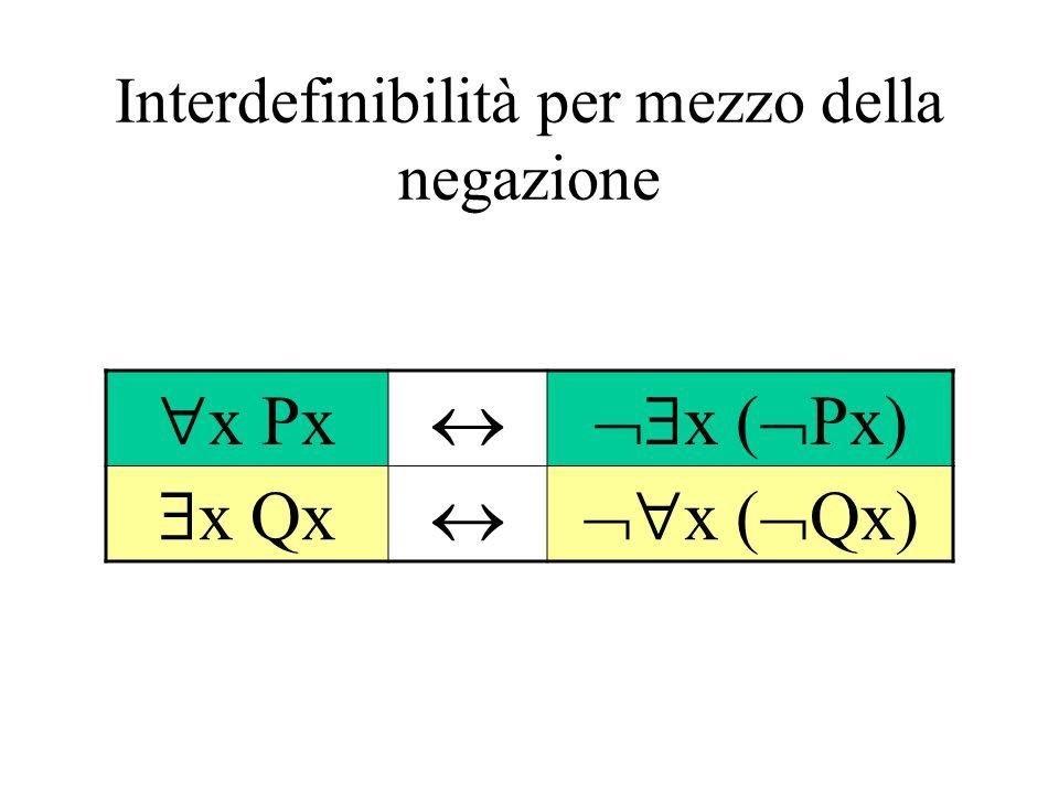Interdefinibilità per mezzo della negazione  x Px  x (  Px)  x Qx  x (  Qx)