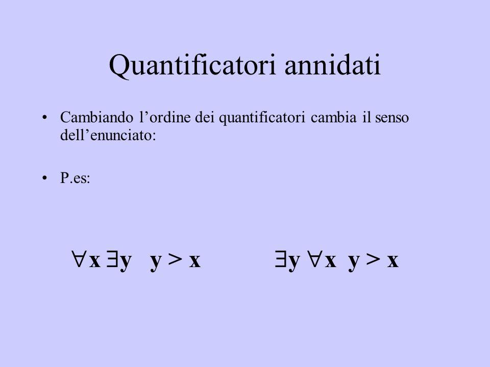 Quantificatori annidati Cambiando l'ordine dei quantificatori cambia il senso dell'enunciato: P.es:  y  x y > x  x  y y > x