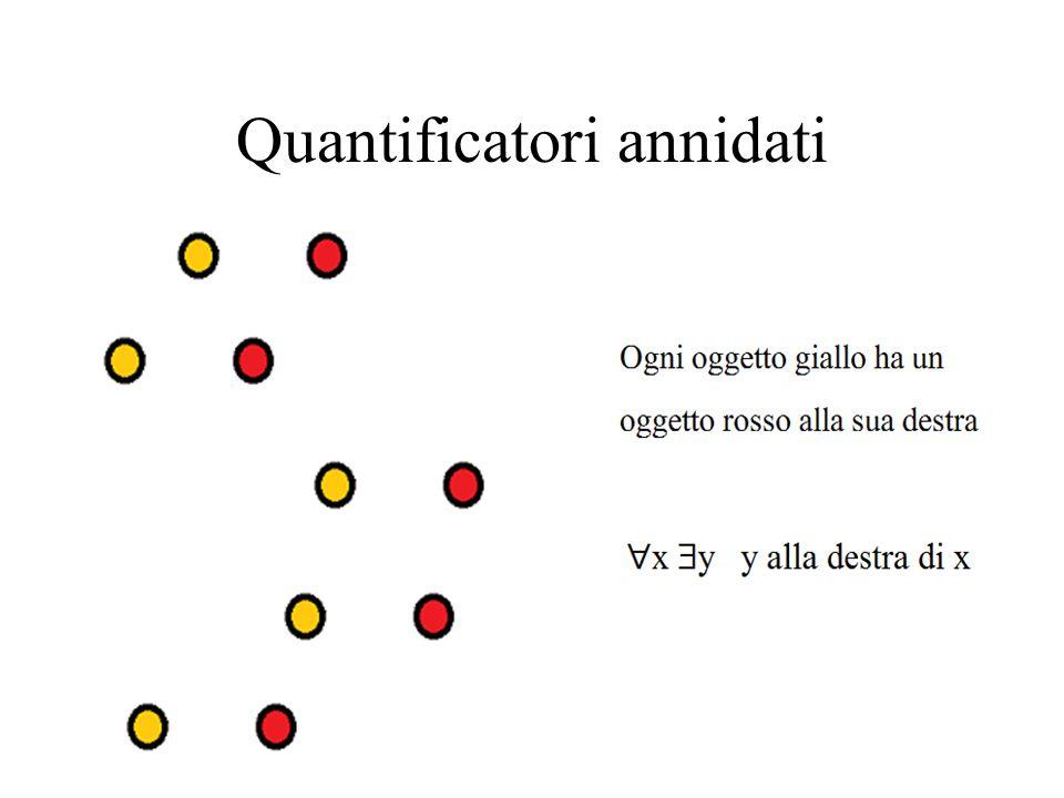 Quantificatori annidati
