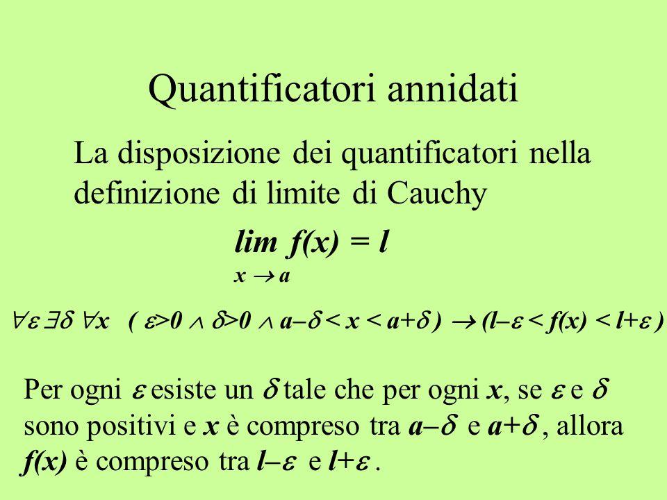 Quantificatori annidati La disposizione dei quantificatori nella definizione di limite di Cauchy lim f(x) = l x  a    x (  >0   >0  a–  < x