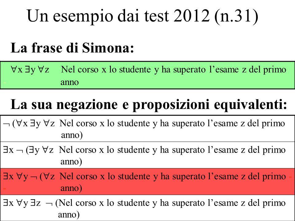 Un esempio dai test 2012 (n.31)  x  y  z Nel corso x lo studente y ha superato l'esame z del primo - anno  (  x  y  z Nel corso x lo studente y