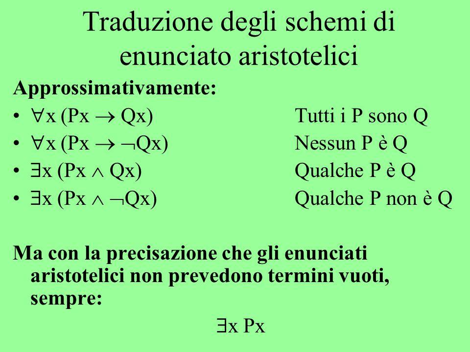 Traduzione degli schemi di enunciato aristotelici Approssimativamente:  x (Px  Qx)Tutti i P sono Q  x (Px   Qx)Nessun P è Q  x (Px  Qx)Qualche