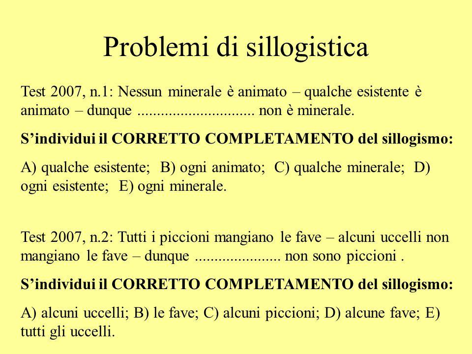 Problemi di sillogistica Test 2007, n.1: Nessun minerale è animato – qualche esistente è animato – dunque.............................. non è minerale