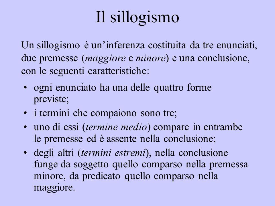 Il sillogismo ogni enunciato ha una delle quattro forme previste; i termini che compaiono sono tre; uno di essi (termine medio) compare in entrambe le