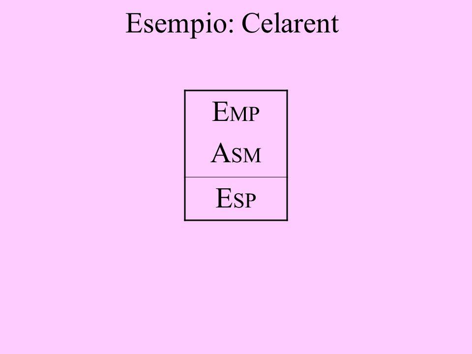 Esempio: Celarent E MP A SM E SP