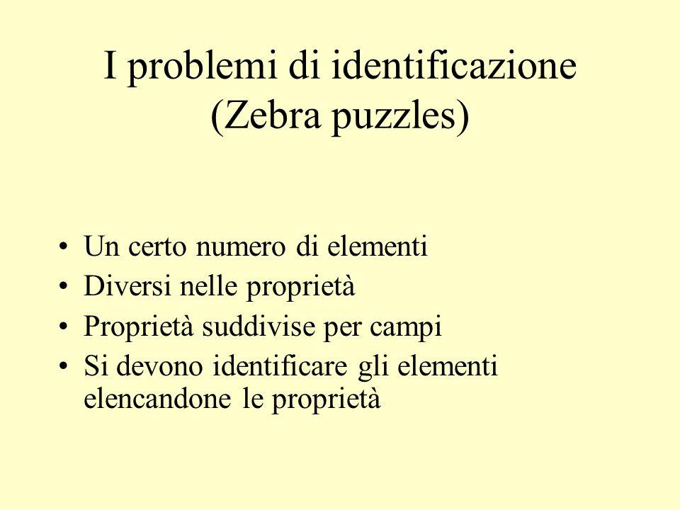 I problemi di identificazione (Zebra puzzles) Un certo numero di elementi Diversi nelle proprietà Proprietà suddivise per campi Si devono identificare