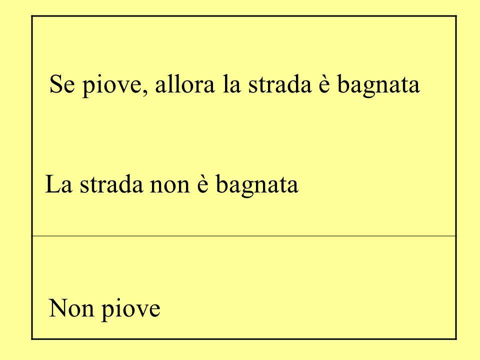 L'esempio NOTARE: La stessa risposta verrà data sia che l'interlocutore sia sincero o bugiardo.