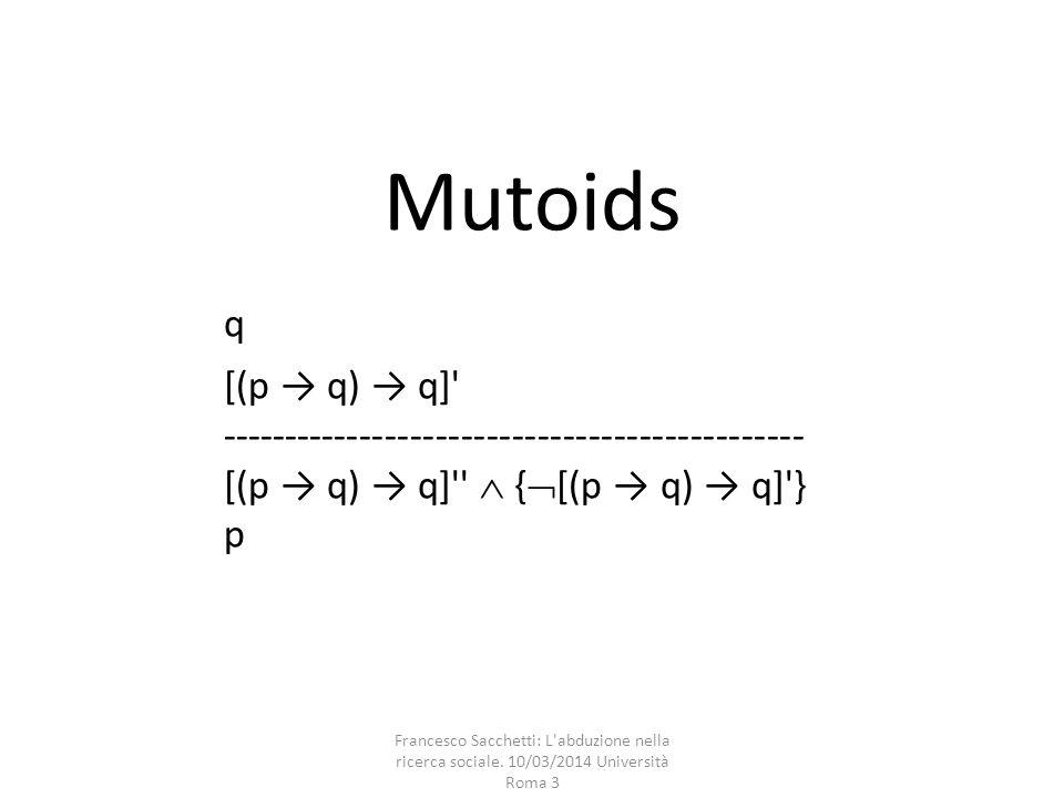 Mutoids q [(p → q) → q] ---------------------------------------------- [(p → q) → q]  {  [(p → q) → q] } p