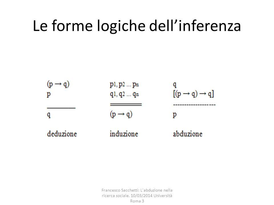 Le forme logiche dell'inferenza Francesco Sacchetti: L'abduzione nella ricerca sociale. 10/03/2014 Università Roma 3