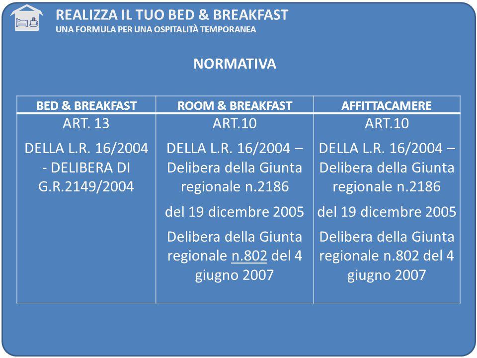 REALIZZA IL TUO BED & BREAKFAST UNA FORMULA PER UNA OSPITALITÀ TEMPORANEA BED & BREAKFASTROOM & BREAKFASTAFFITTACAMERE ART. 13 DELLA L.R. 16/2004 - DE
