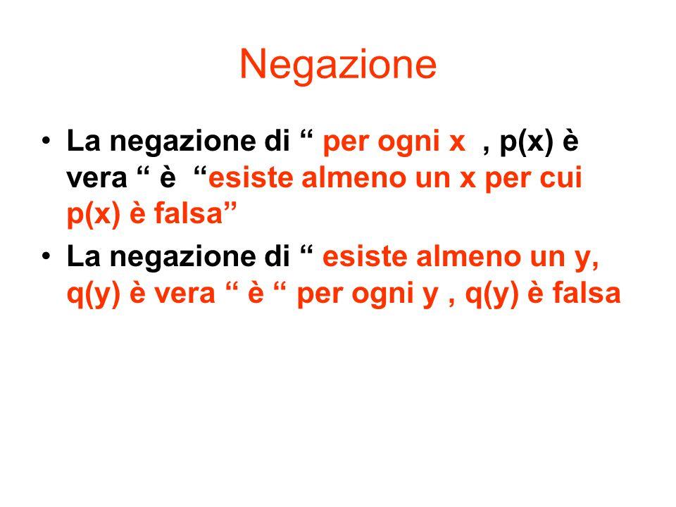 """Negazione La negazione di """" per ogni x, p(x) è vera """" è """"esiste almeno un x per cui p(x) è falsa"""" La negazione di """" esiste almeno un y, q(y) è vera """""""