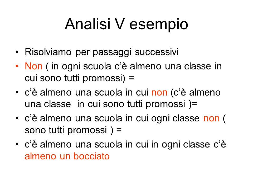 Analisi V esempio Risolviamo per passaggi successivi Non ( in ogni scuola c'è almeno una classe in cui sono tutti promossi) = c'è almeno una scuola in