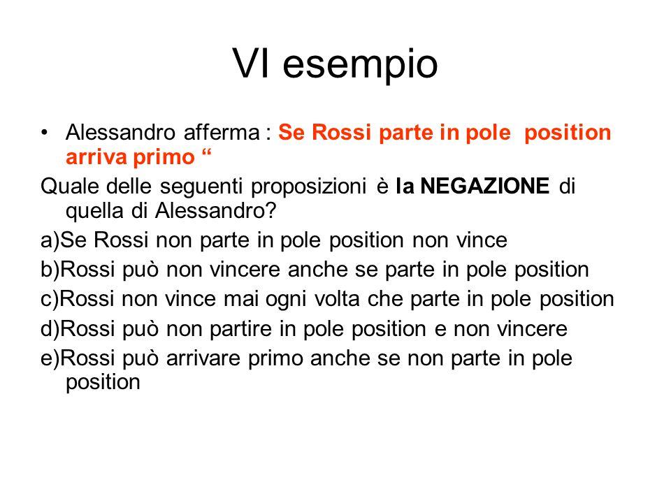 """VI esempio Alessandro afferma : Se Rossi parte in pole position arriva primo """" Quale delle seguenti proposizioni è la NEGAZIONE di quella di Alessandr"""