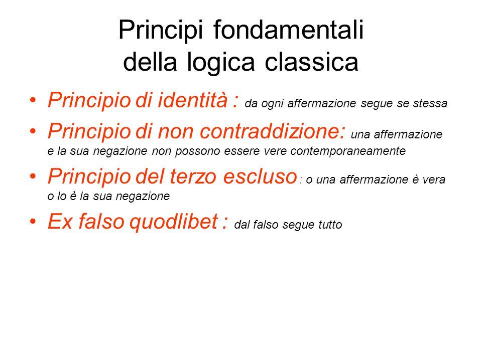 Principi fondamentali della logica classica Principio di identità : da ogni affermazione segue se stessa Principio di non contraddizione: una affermaz