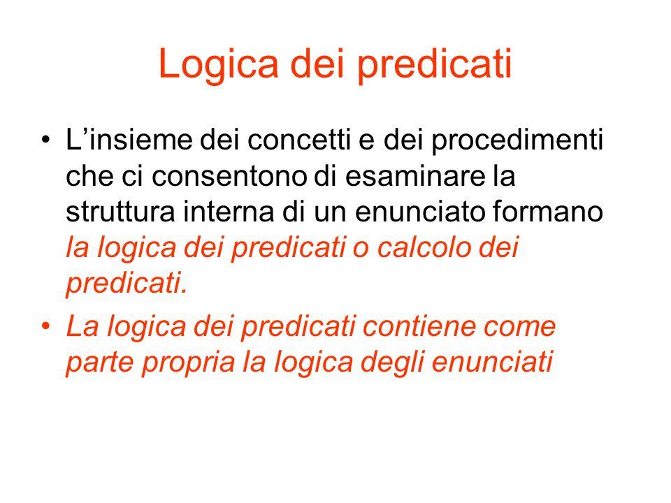 Logica dei predicati L'insieme dei concetti e dei procedimenti che ci consentono di esaminare la struttura interna di un enunciato formano la logica d