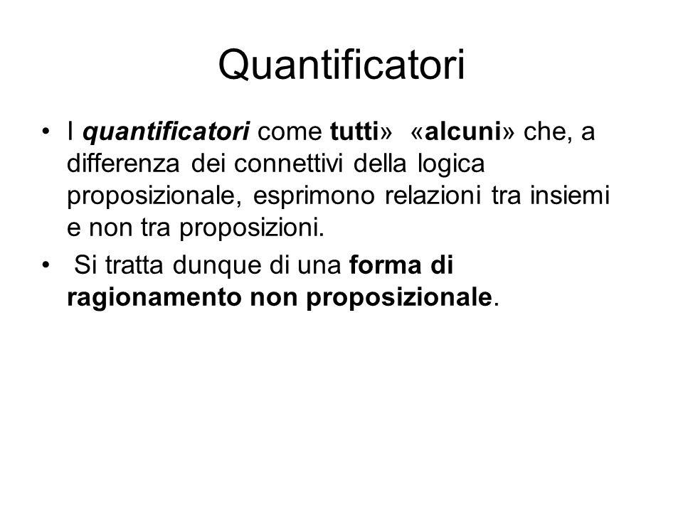 Quantificatori I quantificatori come tutti» «alcuni» che, a differenza dei connettivi della logica proposizionale, esprimono relazioni tra insiemi e n