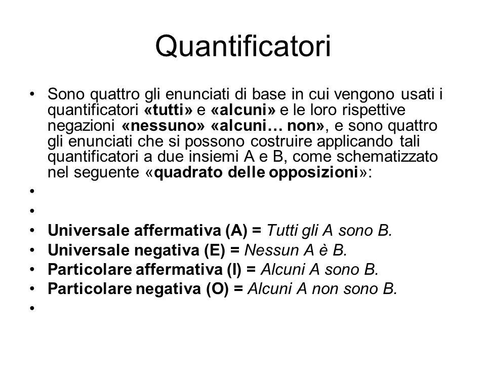 Quantificatori Sono quattro gli enunciati di base in cui vengono usati i quantificatori «tutti» e «alcuni» e le loro rispettive negazioni «nessuno» «a