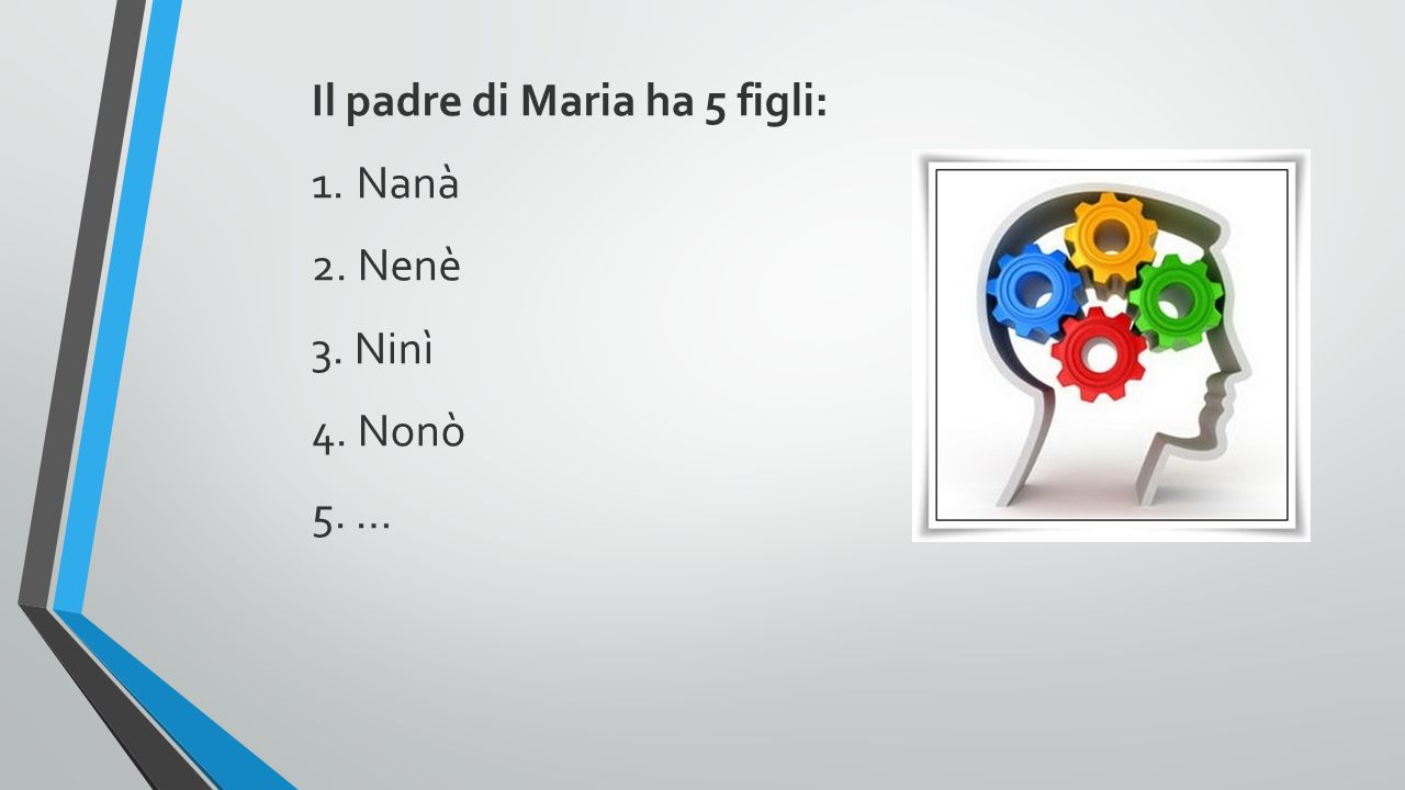 Il padre di Maria ha 5 figli: 1. Nanà 2. Nenè 3. Ninì 4. Nonò 5. …