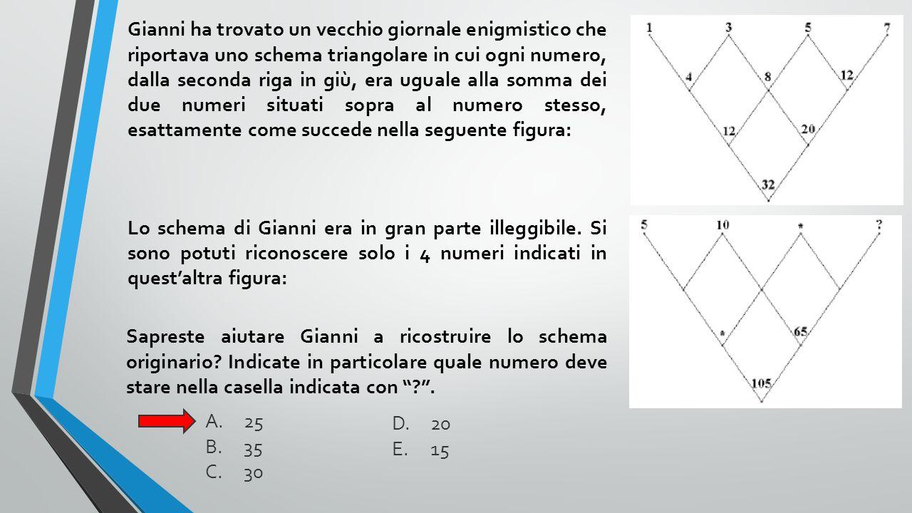 Gianni ha trovato un vecchio giornale enigmistico che riportava uno schema triangolare in cui ogni numero, dalla seconda riga in giù, era uguale alla
