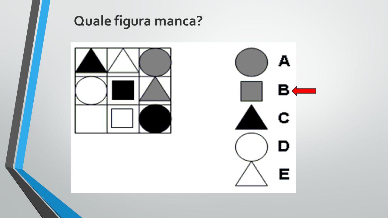 Quale figura manca?